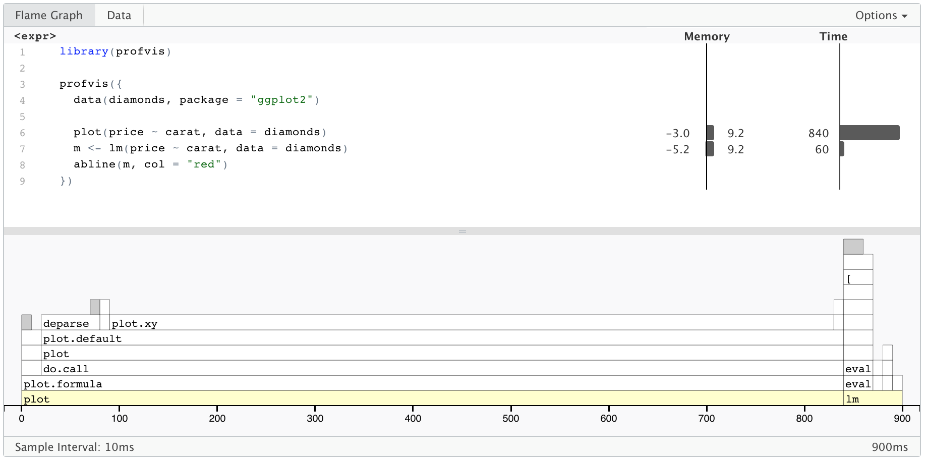 Profvis — Interactive Visualizations for Profiling R Code