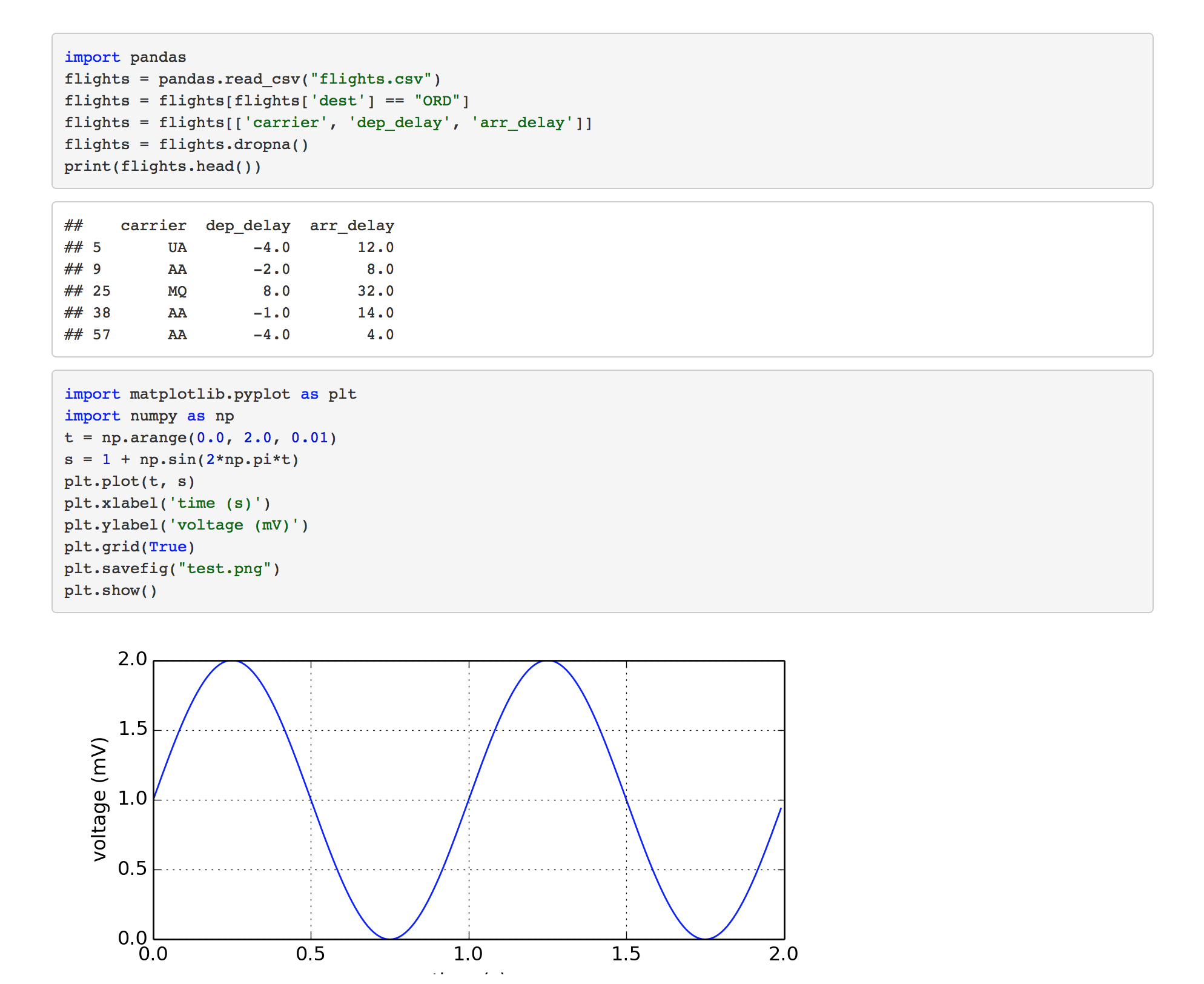 R Markdown Python Engine • reticulate